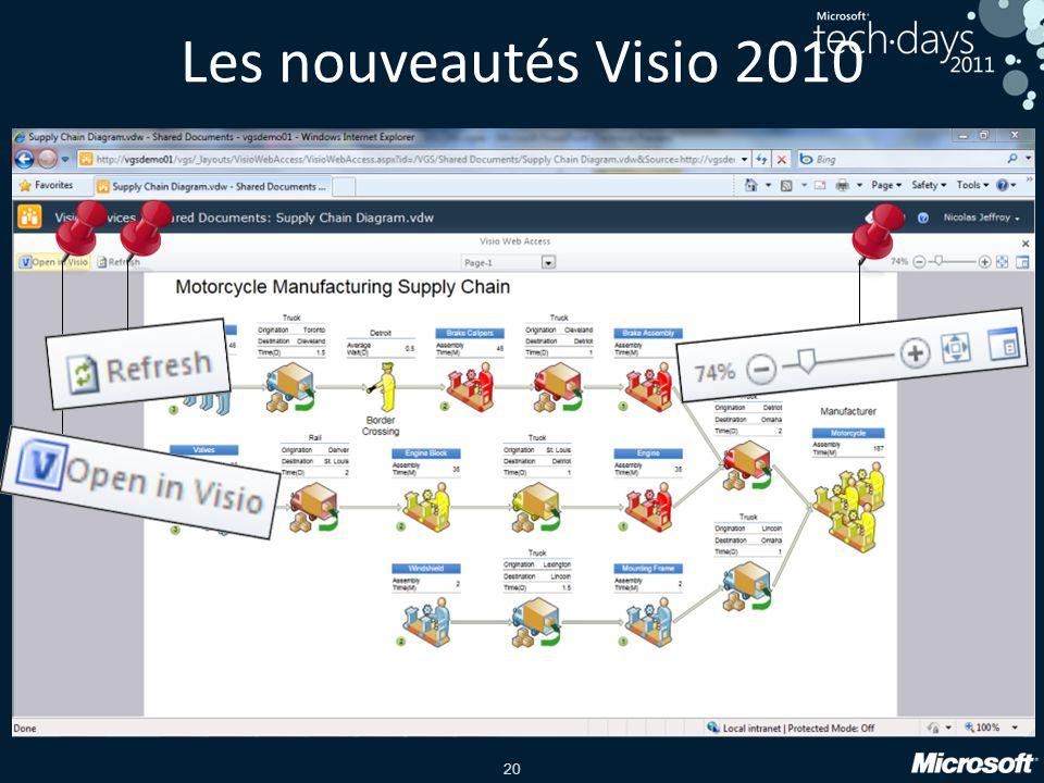 20 Les nouveautés Visio 2010