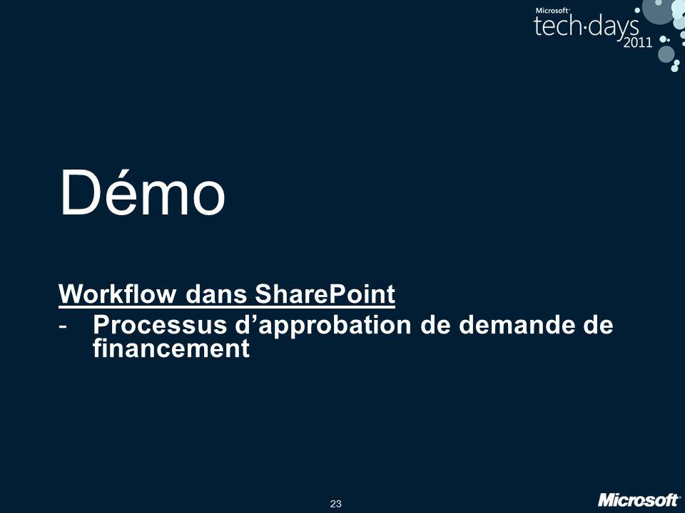 23 Démo Workflow dans SharePoint -Processus dapprobation de demande de financement