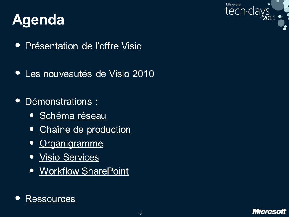 3 Agenda Présentation de loffre Visio Les nouveautés de Visio 2010 Démonstrations : Schéma réseau Chaîne de production Organigramme Visio Services Wor