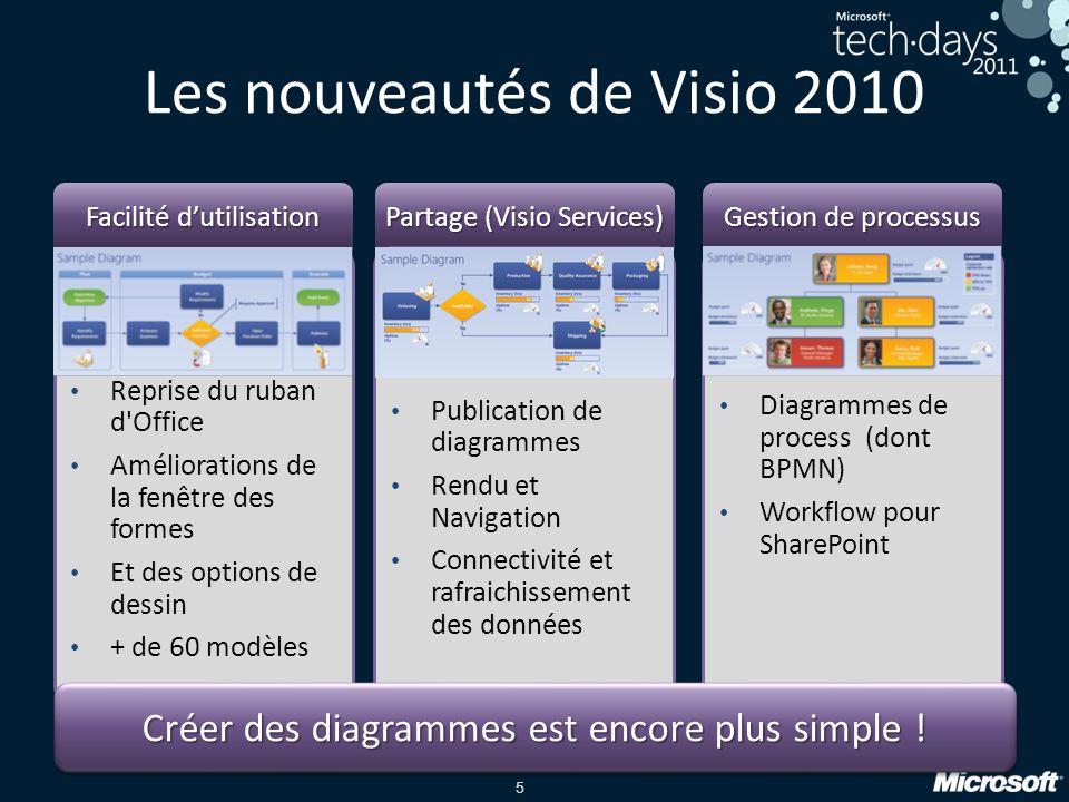 5 Les nouveautés de Visio 2010 Facilité dutilisation Reprise du ruban d'Office Améliorations de la fenêtre des formes Et des options de dessin + de 60