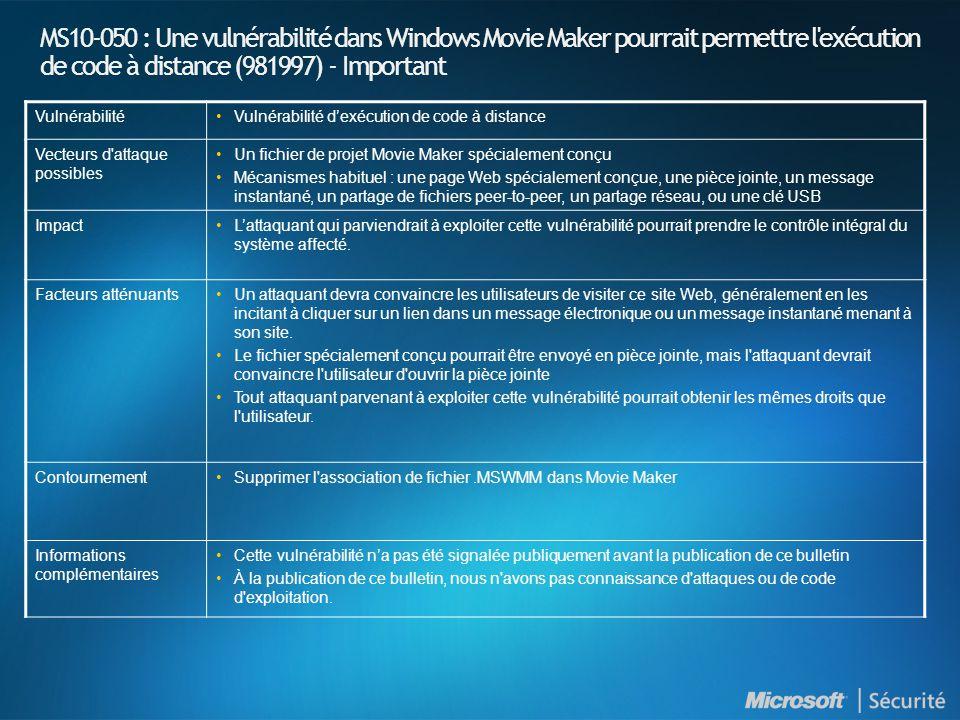 MS10-050 : Une vulnérabilité dans Windows Movie Maker pourrait permettre l exécution de code à distance (981997) - Important VulnérabilitéVulnérabilité dexécution de code à distance Vecteurs d attaque possibles Un fichier de projet Movie Maker spécialement conçu Mécanismes habituel : une page Web spécialement conçue, une pièce jointe, un message instantané, un partage de fichiers peer-to-peer, un partage réseau, ou une clé USB ImpactLattaquant qui parviendrait à exploiter cette vulnérabilité pourrait prendre le contrôle intégral du système affecté.