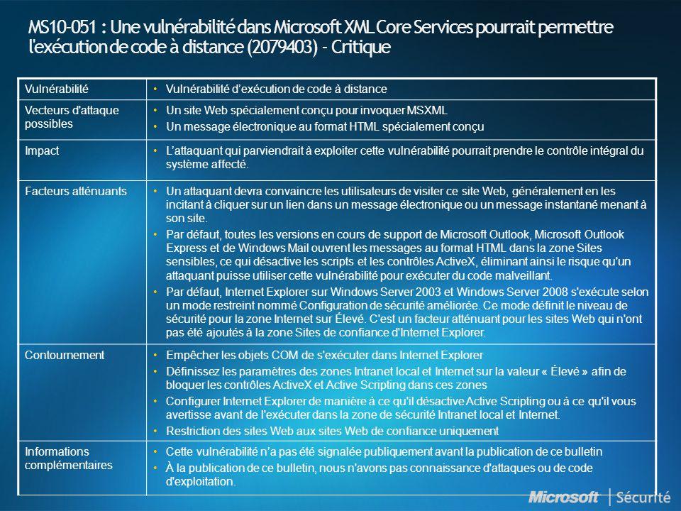 MS10-051 : Une vulnérabilité dans Microsoft XML Core Services pourrait permettre l exécution de code à distance (2079403) - Critique VulnérabilitéVulnérabilité dexécution de code à distance Vecteurs d attaque possibles Un site Web spécialement conçu pour invoquer MSXML Un message électronique au format HTML spécialement conçu ImpactLattaquant qui parviendrait à exploiter cette vulnérabilité pourrait prendre le contrôle intégral du système affecté.
