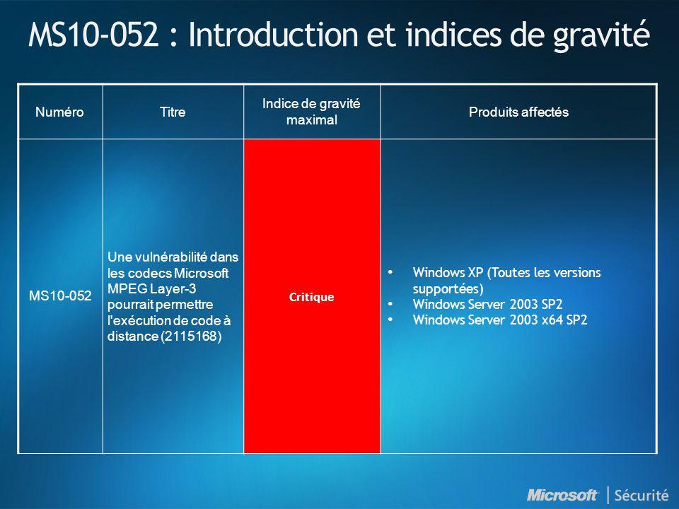 MS10-052 : Introduction et indices de gravité NuméroTitre Indice de gravité maximal Produits affectés MS10-052 Une vulnérabilité dans les codecs Microsoft MPEG Layer-3 pourrait permettre l exécution de code à distance (2115168) Critique Windows XP (Toutes les versions supportées) Windows Server 2003 SP2 Windows Server 2003 x64 SP2