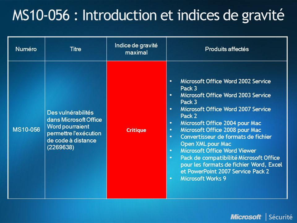 MS10-056 : Introduction et indices de gravité NuméroTitre Indice de gravité maximal Produits affectés MS10-056 Des vulnérabilités dans Microsoft Office Word pourraient permettre l exécution de code à distance (2269638) Critique Microsoft Office Word 2002 Service Pack 3 Microsoft Office Word 2003 Service Pack 3 Microsoft Office Word 2007 Service Pack 2 Microsoft Office 2004 pour Mac Microsoft Office 2008 pour Mac Convertisseur de formats de fichier Open XML pour Mac Microsoft Office Word Viewer Pack de compatibilité Microsoft Office pour les formats de fichier Word, Excel et PowerPoint 2007 Service Pack 2 Microsoft Works 9