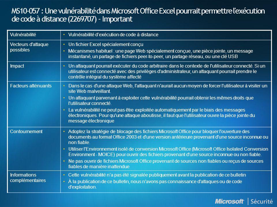 MS10-057 : Une vulnérabilité dans Microsoft Office Excel pourrait permettre l exécution de code à distance (2269707) - Important VulnérabilitéVulnérabilité dexécution de code à distance Vecteurs d attaque possibles Un fichier Excel spécialement conçu Mécanismes habituel : une page Web spécialement conçue, une pièce jointe, un message instantané, un partage de fichiers peer-to-peer, un partage réseau, ou une clé USB ImpactUn attaquant pourrait exécuter du code arbitraire dans le contexte de l utilisateur connecté.