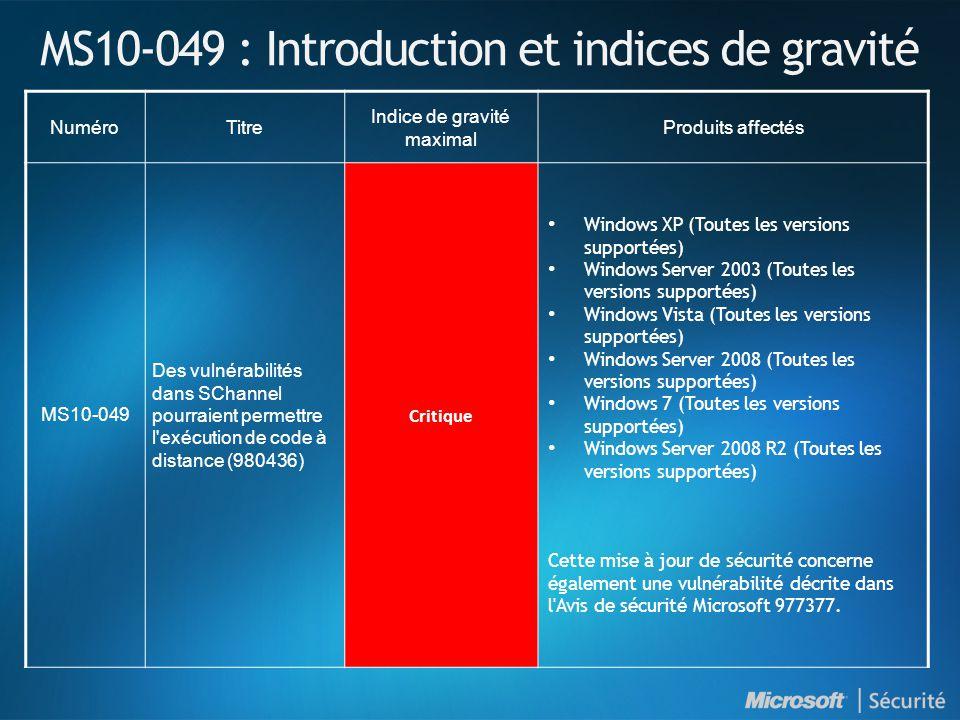 MS10-049 : Introduction et indices de gravité NuméroTitre Indice de gravité maximal Produits affectés MS10-049 Des vulnérabilités dans SChannel pourraient permettre l exécution de code à distance (980436) Critique Windows XP (Toutes les versions supportées) Windows Server 2003 (Toutes les versions supportées) Windows Vista (Toutes les versions supportées) Windows Server 2008 (Toutes les versions supportées) Windows 7 (Toutes les versions supportées) Windows Server 2008 R2 (Toutes les versions supportées) Cette mise à jour de sécurité concerne également une vulnérabilité décrite dans l Avis de sécurité Microsoft 977377.