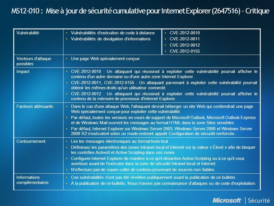 MS12-010 : Mise à jour de sécurité cumulative pour Internet Explorer (2647516) - Critique VulnérabilitéVulnérabilités dexécution de code à distance Vulnérabilités de divulgation dinformations CVE-2012-0010 CVE-2012-0011 CVE-2012-0012 CVE-2012-0155 Vecteurs d attaque possibles Une page Web spécialement conçue ImpactCVE-2012-0010 : Un attaquant qui réussirait à exploiter cette vulnérabilité pourrait afficher le contenu d un autre domaine ou d une autre zone Internet Explorer.