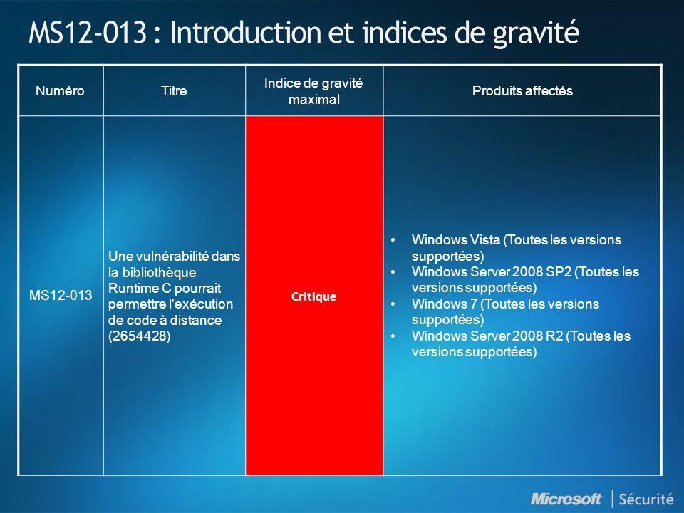 MS12-013 : Introduction et indices de gravité NuméroTitre Indice de gravité maximal Produits affectés MS12-013 Une vulnérabilité dans la bibliothèque Runtime C pourrait permettre l exécution de code à distance (2654428) Critique Windows Vista (Toutes les versions supportées) Windows Server 2008 SP2 (Toutes les versions supportées) Windows 7 (Toutes les versions supportées) Windows Server 2008 R2 (Toutes les versions supportées)