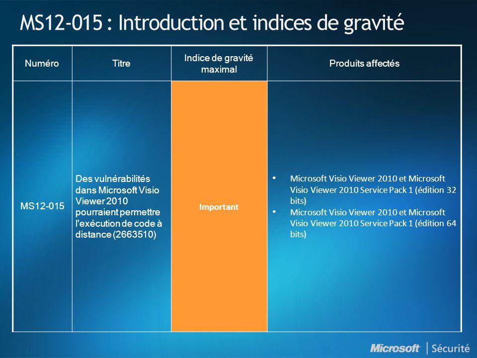 MS12-015 : Introduction et indices de gravité NuméroTitre Indice de gravité maximal Produits affectés MS12-015 Des vulnérabilités dans Microsoft Visio Viewer 2010 pourraient permettre l exécution de code à distance (2663510) Important Microsoft Visio Viewer 2010 et Microsoft Visio Viewer 2010 Service Pack 1 (édition 32 bits) Microsoft Visio Viewer 2010 et Microsoft Visio Viewer 2010 Service Pack 1 (édition 64 bits)