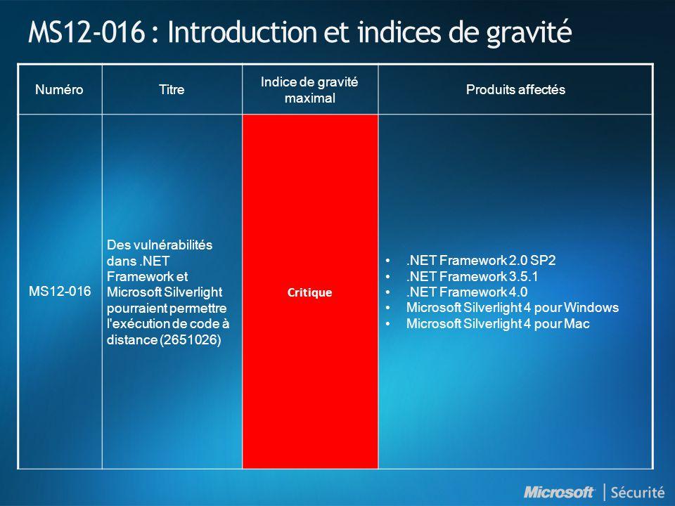 MS12-016 : Introduction et indices de gravité NuméroTitre Indice de gravité maximal Produits affectés MS12-016 Des vulnérabilités dans.NET Framework et Microsoft Silverlight pourraient permettre l exécution de code à distance (2651026) Critique.NET Framework 2.0 SP2.NET Framework 3.5.1.NET Framework 4.0 Microsoft Silverlight 4 pour Windows Microsoft Silverlight 4 pour Mac