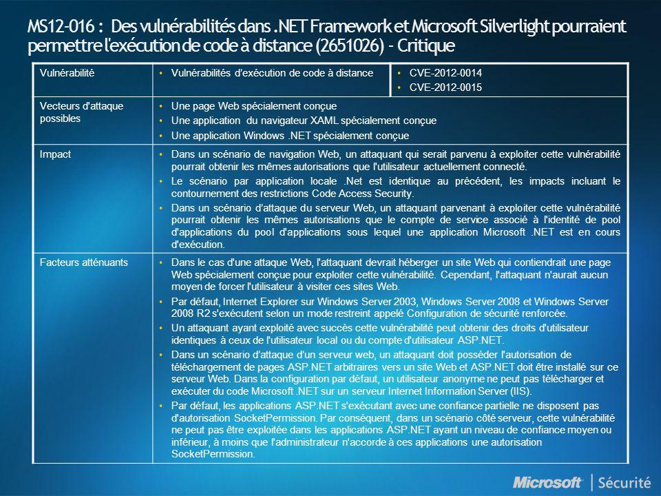 MS12-016 : Des vulnérabilités dans.NET Framework et Microsoft Silverlight pourraient permettre l exécution de code à distance (2651026) - Critique VulnérabilitéVulnérabilités dexécution de code à distanceCVE-2012-0014 CVE-2012-0015 Vecteurs d attaque possibles Une page Web spécialement conçue Une application du navigateur XAML spécialement conçue Une application Windows.NET spécialement conçue ImpactDans un scénario de navigation Web, un attaquant qui serait parvenu à exploiter cette vulnérabilité pourrait obtenir les mêmes autorisations que l utilisateur actuellement connecté.