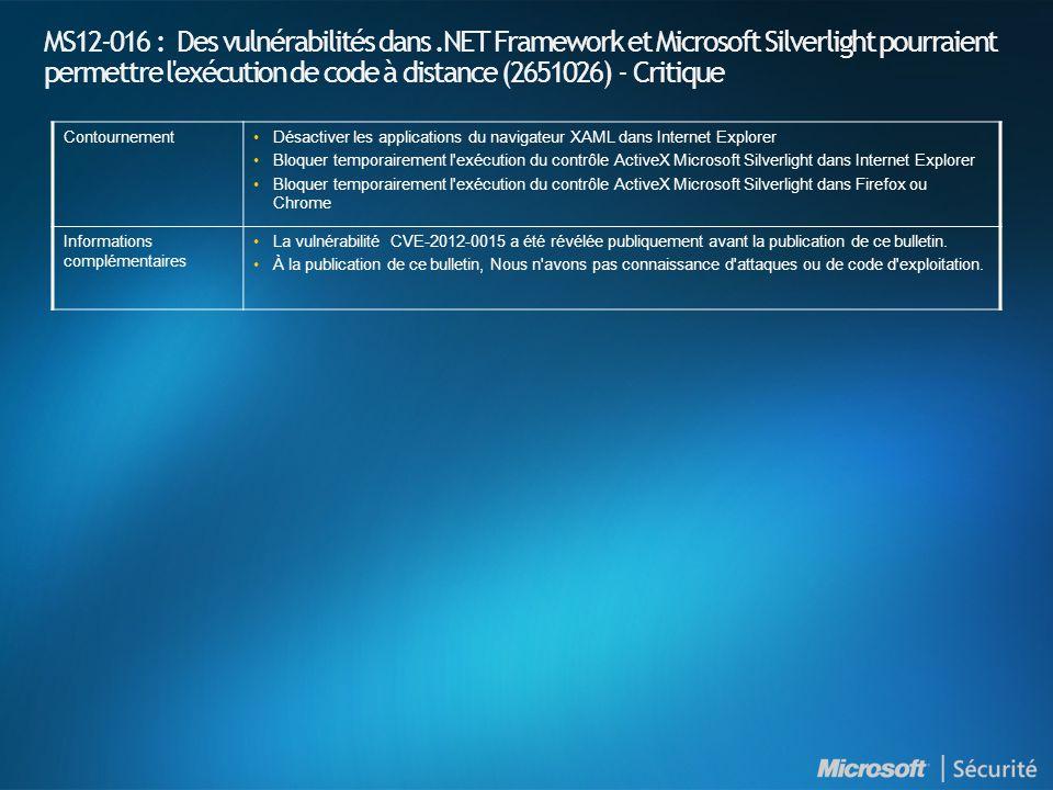 MS12-016 : Des vulnérabilités dans.NET Framework et Microsoft Silverlight pourraient permettre l exécution de code à distance (2651026) - Critique ContournementDésactiver les applications du navigateur XAML dans Internet Explorer Bloquer temporairement l exécution du contrôle ActiveX Microsoft Silverlight dans Internet Explorer Bloquer temporairement l exécution du contrôle ActiveX Microsoft Silverlight dans Firefox ou Chrome Informations complémentaires La vulnérabilité CVE-2012-0015 a été révélée publiquement avant la publication de ce bulletin.