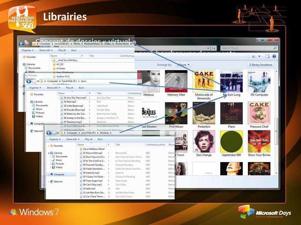 Librairies Concept de dossier « virtuel » Une manière différente de ranger/chercher vos documents Constitue un point daccès unique – Pour des répertoi