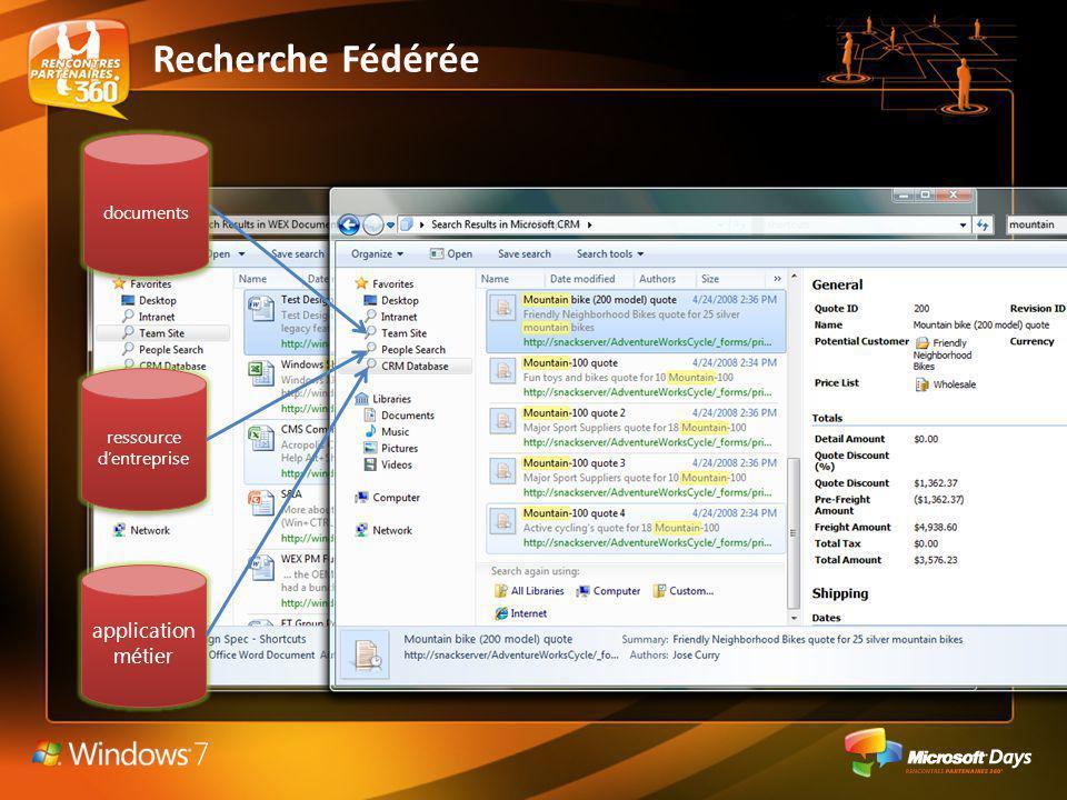 Recherche Fédérée documents ressource dentreprise application métier