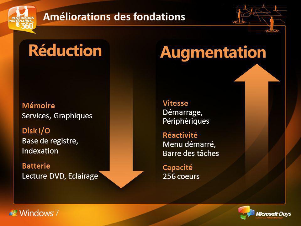 Améliorations des fondations Mémoire Services, Graphiques Disk I/O Base de registre, Indexation Batterie Lecture DVD, Eclairage Vitesse Démarrage, Pér
