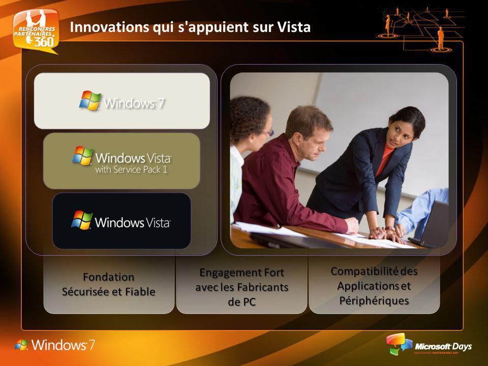 Innovations qui s appuient sur Vista