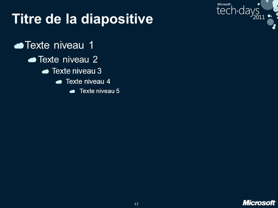 17 Titre de la diapositive Texte niveau 1 Texte niveau 2 Texte niveau 3 Texte niveau 4 Texte niveau 5