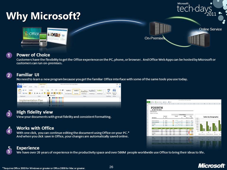 26 Why Microsoft.