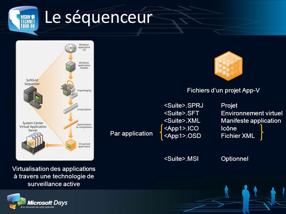 Virtualisation des applications à travers une technologie de surveillance active Le séquenceur Fichiers dun projet App-V.SPRJProjet.SFTEnvironnement v