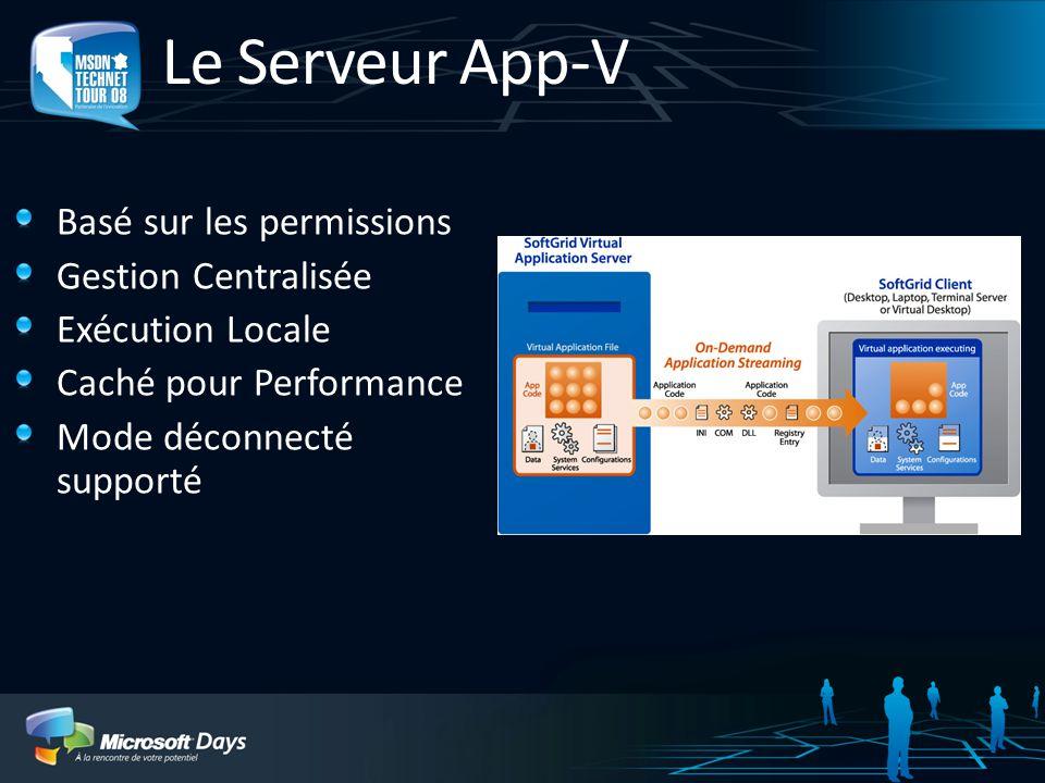 Le Serveur App-V Basé sur les permissions Gestion Centralisée Exécution Locale Caché pour Performance Mode déconnecté supporté