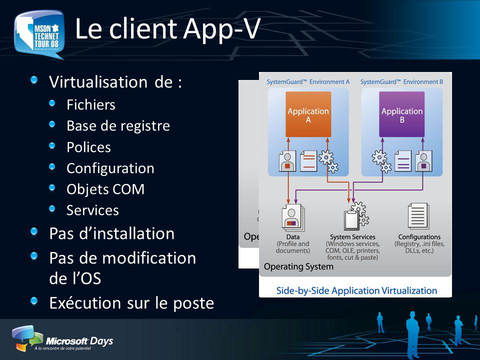 Le client App-V Virtualisation de : Fichiers Base de registre Polices Configuration Objets COM Services Pas dinstallation Pas de modification de lOS E