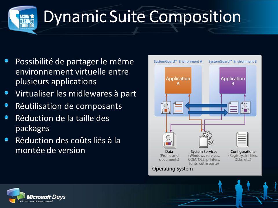 Dynamic Suite Composition Possibilité de partager le même environnement virtuelle entre plusieurs applications Virtualiser les midlewares à part Réuti