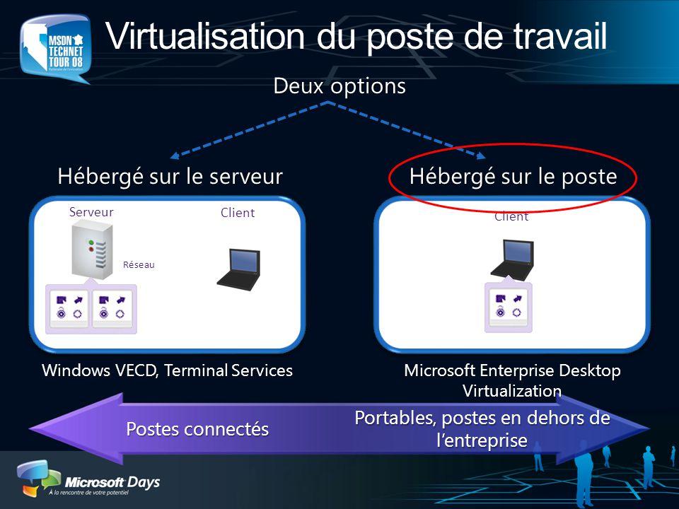 Deux options Hébergé sur le serveur Hébergé sur le poste Portables, postes en dehors de lentreprise Postes connectés Réseau Client Serveur Windows VEC