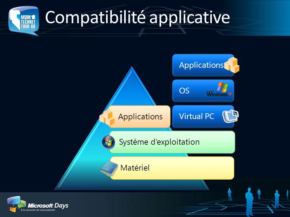 Compatibilité applicative Applications OS Virtual PC