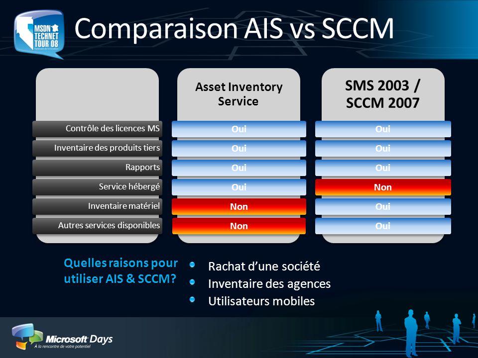 Comparaison AIS vs SCCM Contrôle des licences MSInventaire des produits tiersRapportsService hébergéInventaire matérielAutres services disponibles Ass