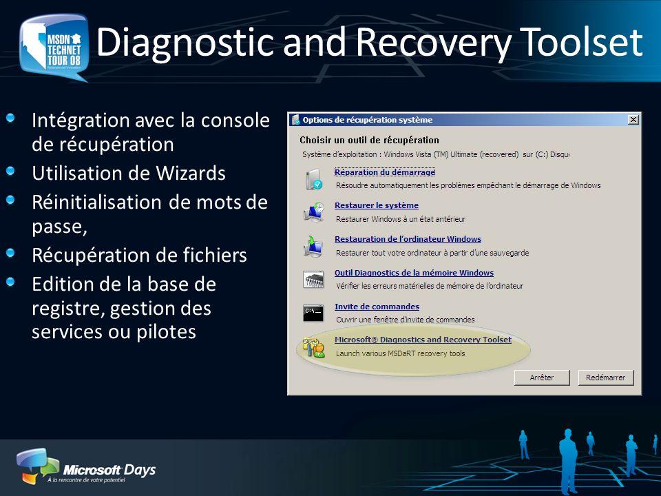 Intégration avec la console de récupération Utilisation de Wizards Réinitialisation de mots de passe, Récupération de fichiers Edition de la base de r