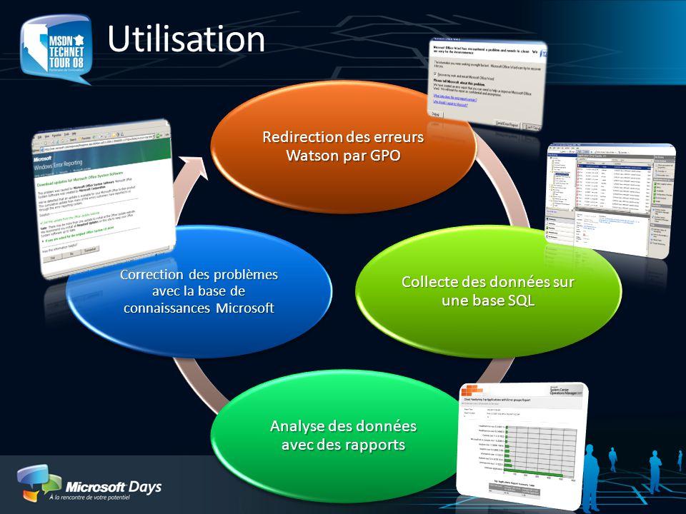 Redirection des erreurs Watson par GPO Collecte des données sur une base SQL Analyse des données avec des rapports Correction des problèmes avec la ba