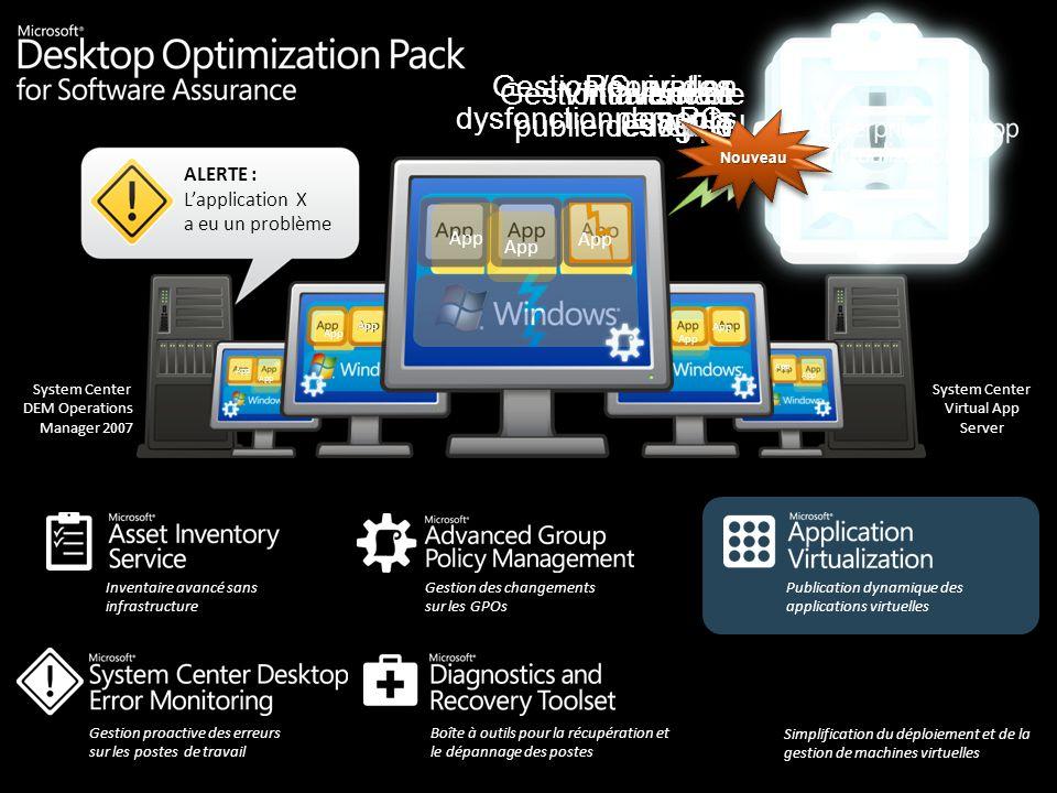 System Center Virtual App Server System Center DEM Operations Manager 2007 Inventaire avancé sans infrastructure Gestion des changements sur les GPOs