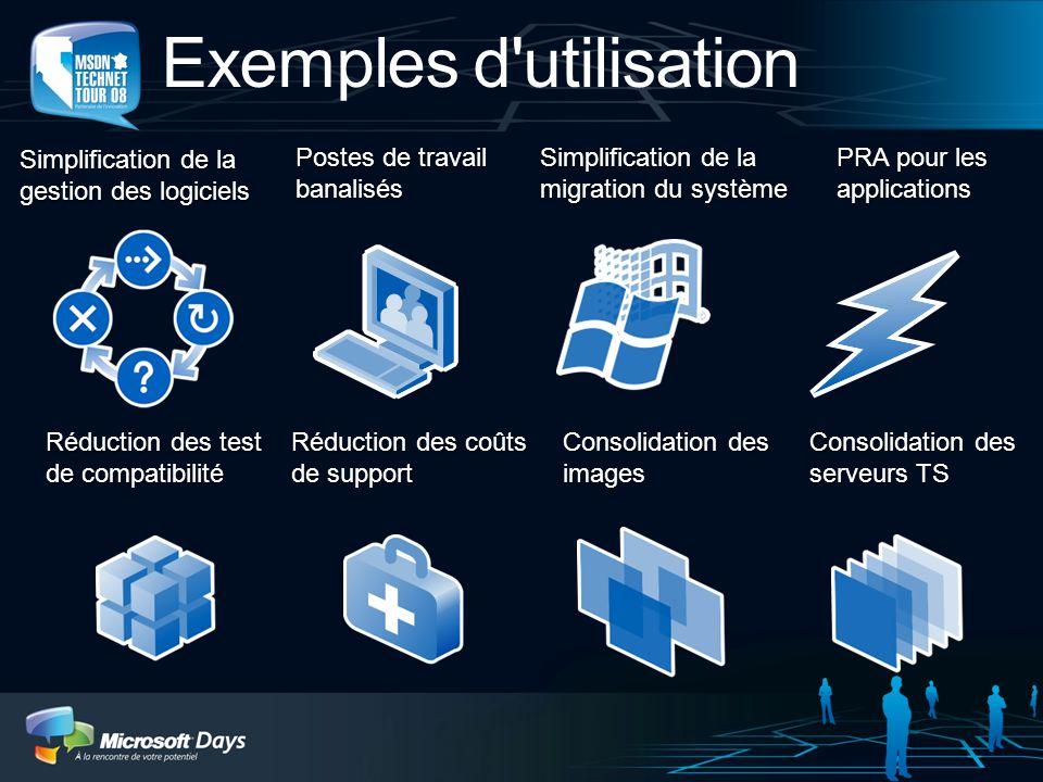 Exemples d'utilisation PRA pour les applications Simplification de la migration du système Simplification de la gestion des logiciels Simplification d