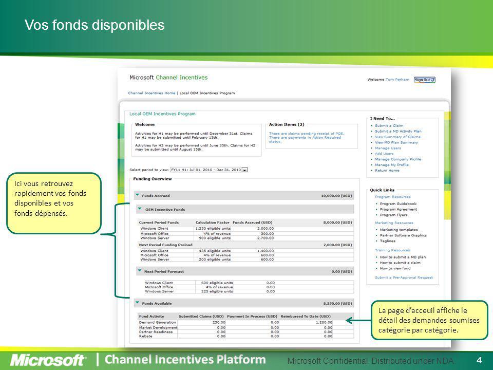 Microsoft Confidential. Distributed under NDA. Vos fonds disponibles Ici vous retrouvez rapidement vos fonds disponibles et vos fonds dépensés. La pag