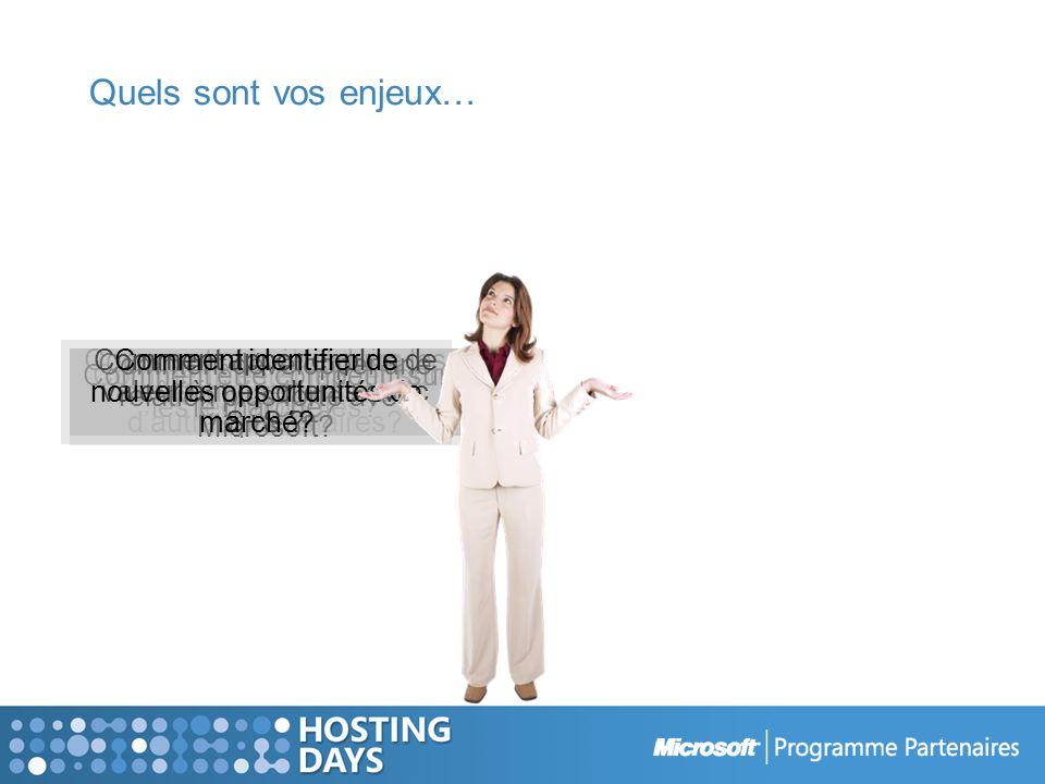 Agenda Programme Partenaires Microsoft Les Bénéfices du Programme Partenaires Les pré-requis pour acquérir le Domaine dExpertise « Hosting solutions »