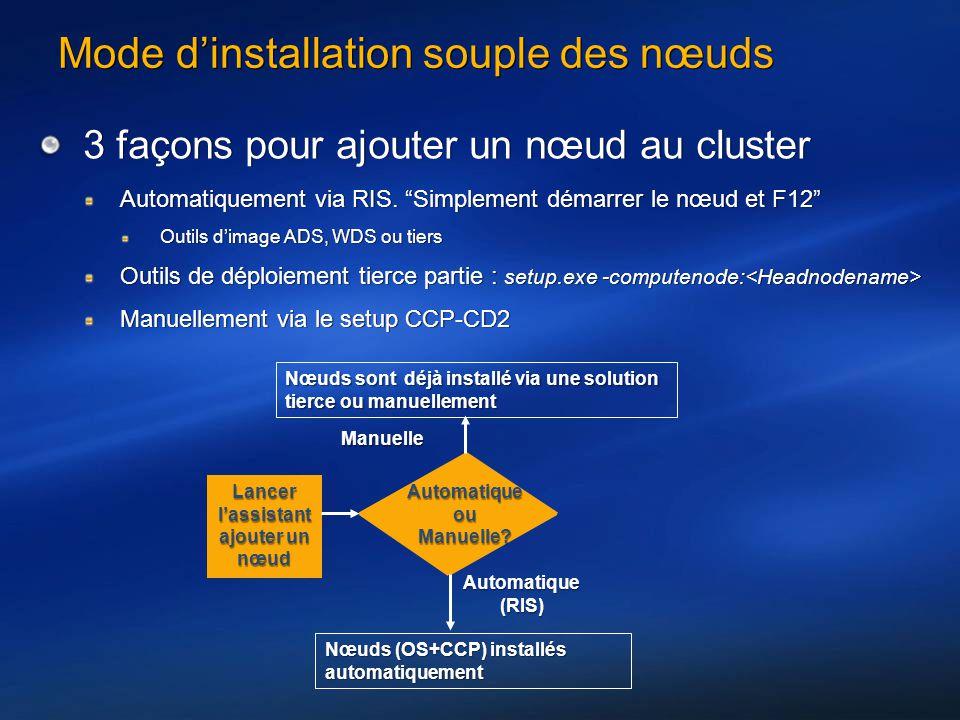 Mode dinstallation souple des nœuds 3 façons pour ajouter un nœud au cluster Automatiquement via RIS. Simplement démarrer le nœud et F12 Outils dimage