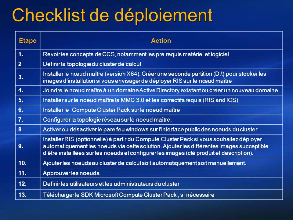 Checklist de déploiement EtapeAction 1.Revoir les concepts de CCS, notamment les pre requis matériel et logiciel 2Définir la topologie du cluster de c
