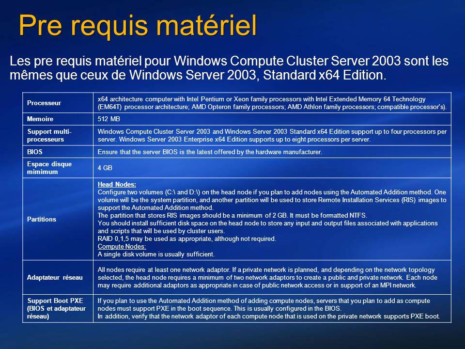 Pre requis matériel Les pre requis matériel pour Windows Compute Cluster Server 2003 sont les mêmes que ceux de Windows Server 2003, Standard x64 Edit