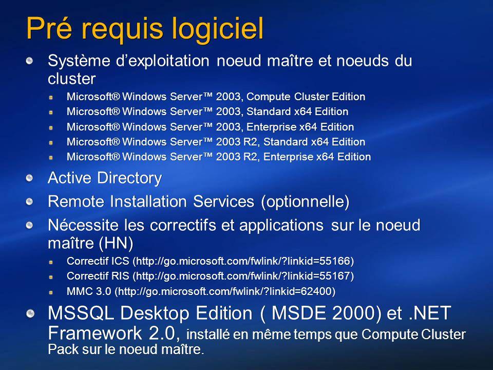 Pré requis logiciel Système dexploitation noeud maître et noeuds du cluster Microsoft® Windows Server 2003, Compute Cluster Edition Microsoft® Windows