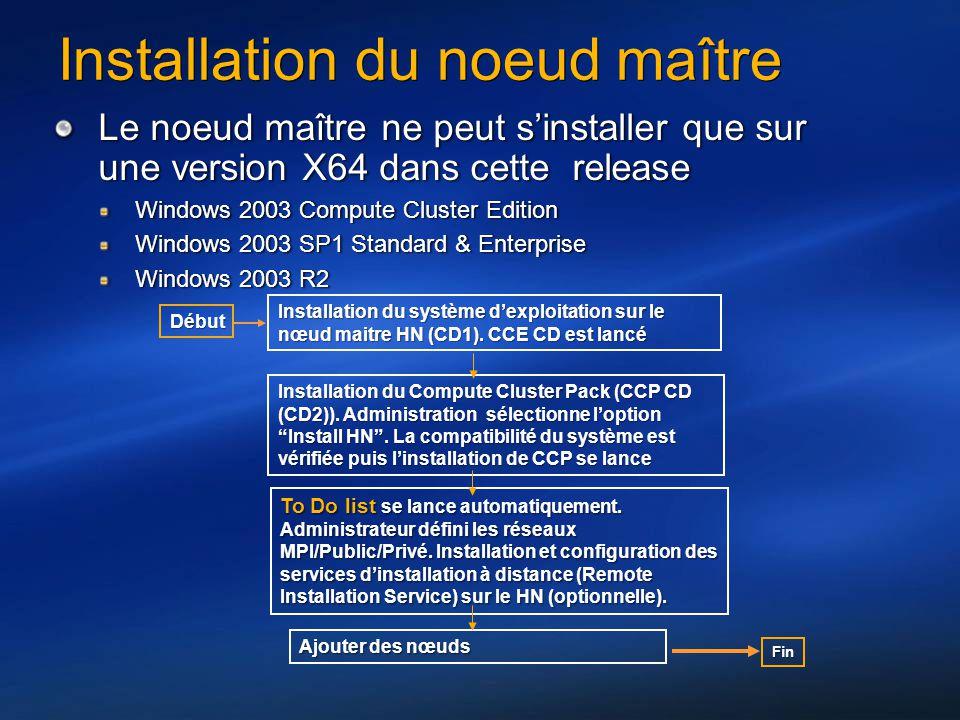 Mode dinstallation souple des nœuds 3 façons pour ajouter un nœud au cluster Automatiquement via RIS.