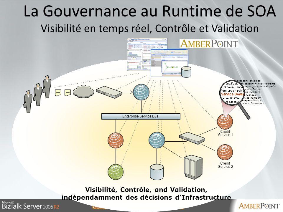 30/05/20141030/05/201410 Credit Service 1 Credit Service 2 La Gouvernance au Runtime de SOA Visibilité en temps réel, Contrôle et Validation A234235 V