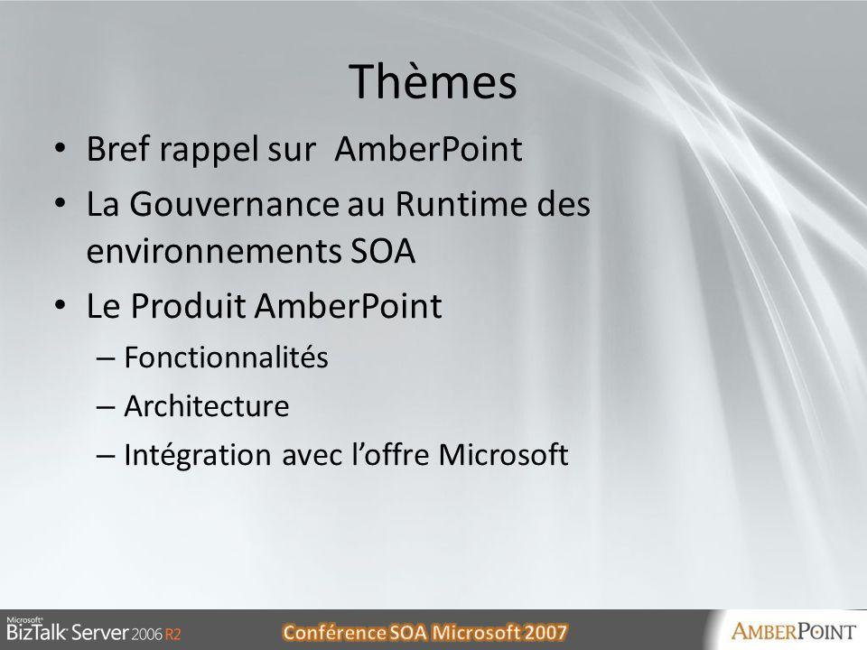 30/05/20142 2 Thèmes Bref rappel sur AmberPoint La Gouvernance au Runtime des environnements SOA Le Produit AmberPoint – Fonctionnalités – Architectur