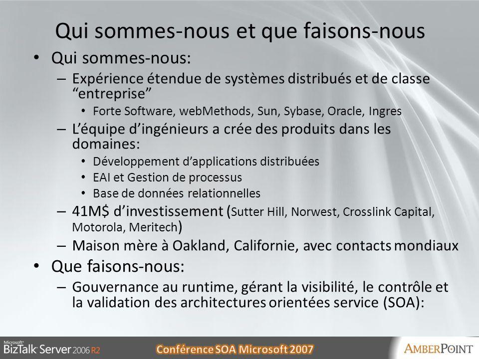 30/05/20143 3 Qui sommes-nous et que faisons-nous Qui sommes-nous: – Expérience étendue de systèmes distribués et de classe entreprise Forte Software,