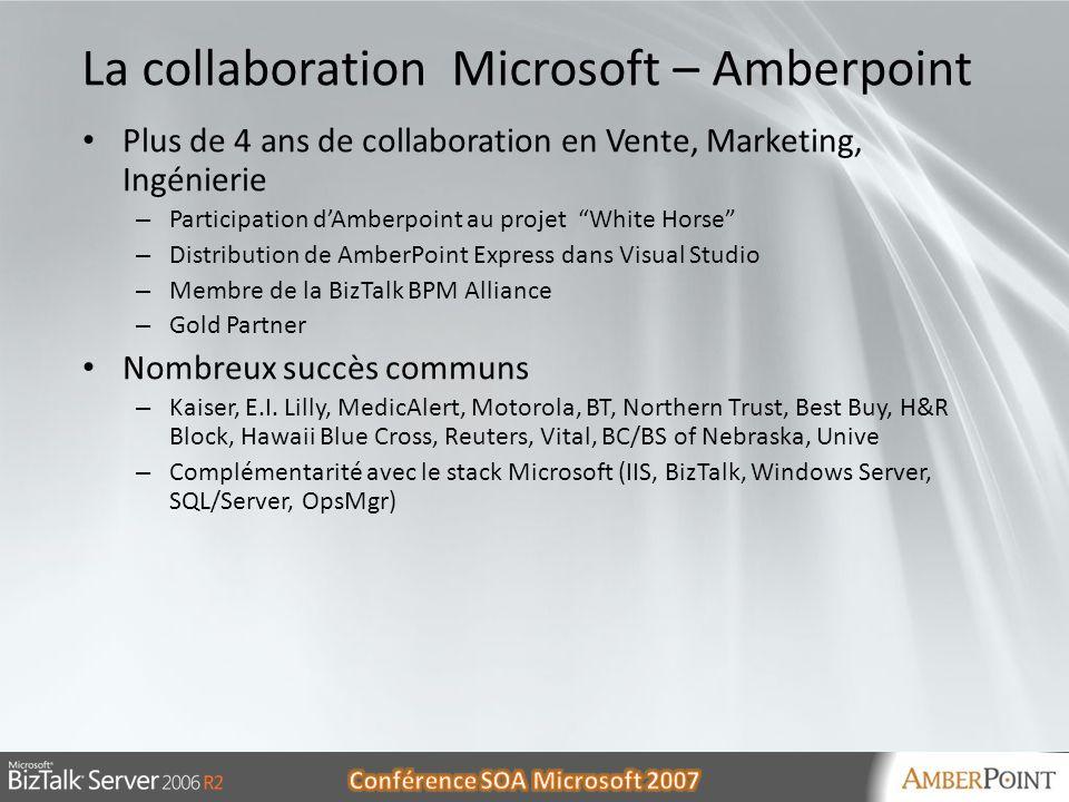 30/05/20145 5 La collaboration Microsoft – Amberpoint(2) Complémentarité forte, technologie & roadmap – Les produits AmberPoint sont écrits en C# et natifs.NET – La solution AmberPoint complète celle de Microsoft – AmberPoint permet à Microsoft de se positionner comme sachant manager des services.NET et Java – Peut monitorier des services en.NET, IIS, BizTalk, WCF, SharePoint, CSF Collaboration continue entre les deux companies – Plus de 30 opportunities identifiées visibilité à haut niveau de management entre les deux compagnies