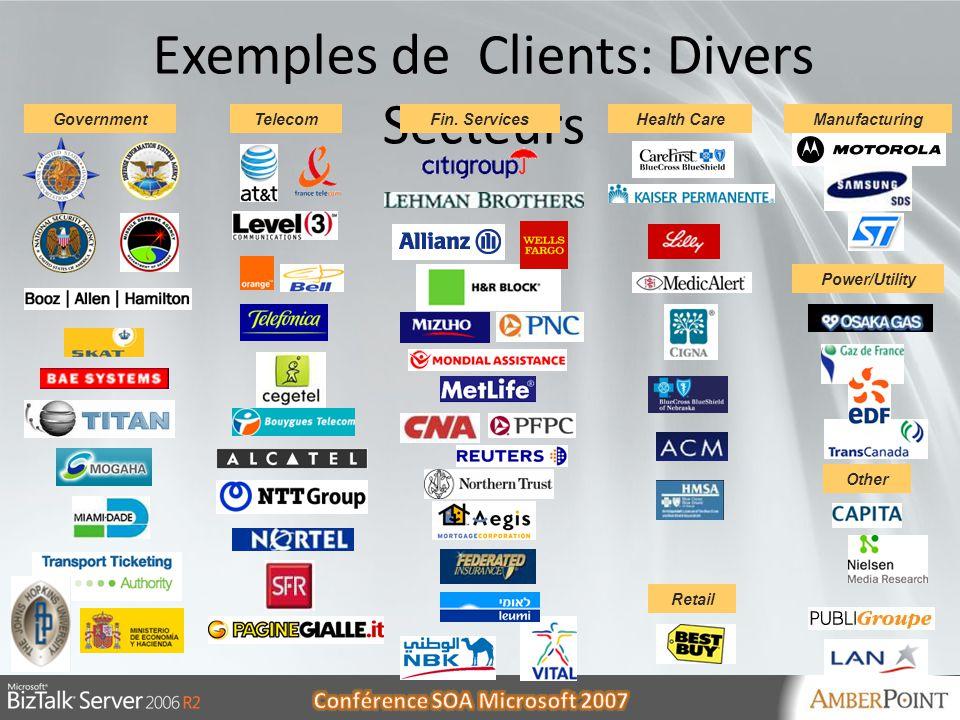 30/05/20147 7 Exemples de Clients: Divers Secteurs TelecomManufacturingHealth CareFin. Services Other Retail Power/Utility Government