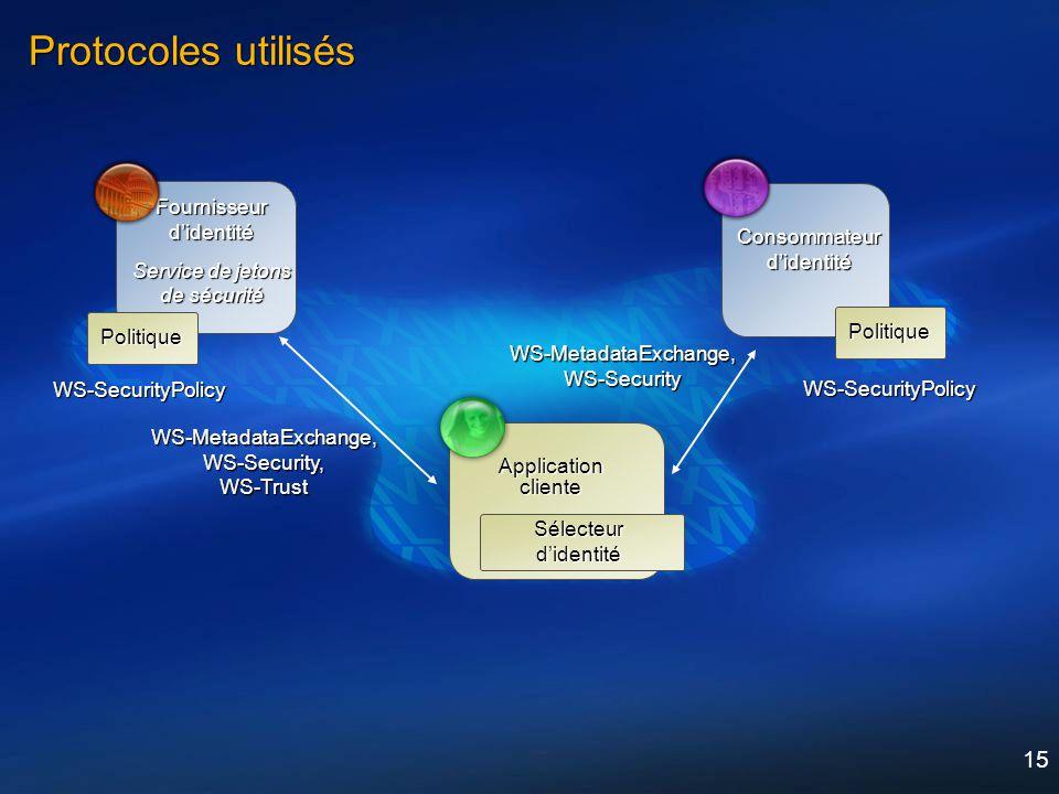 15 Protocoles utilisés Fournisseurdidentité Service de jetons de sécurité Consommateur didentité Politique Applicationcliente WS-SecurityPolicy WS-Sec