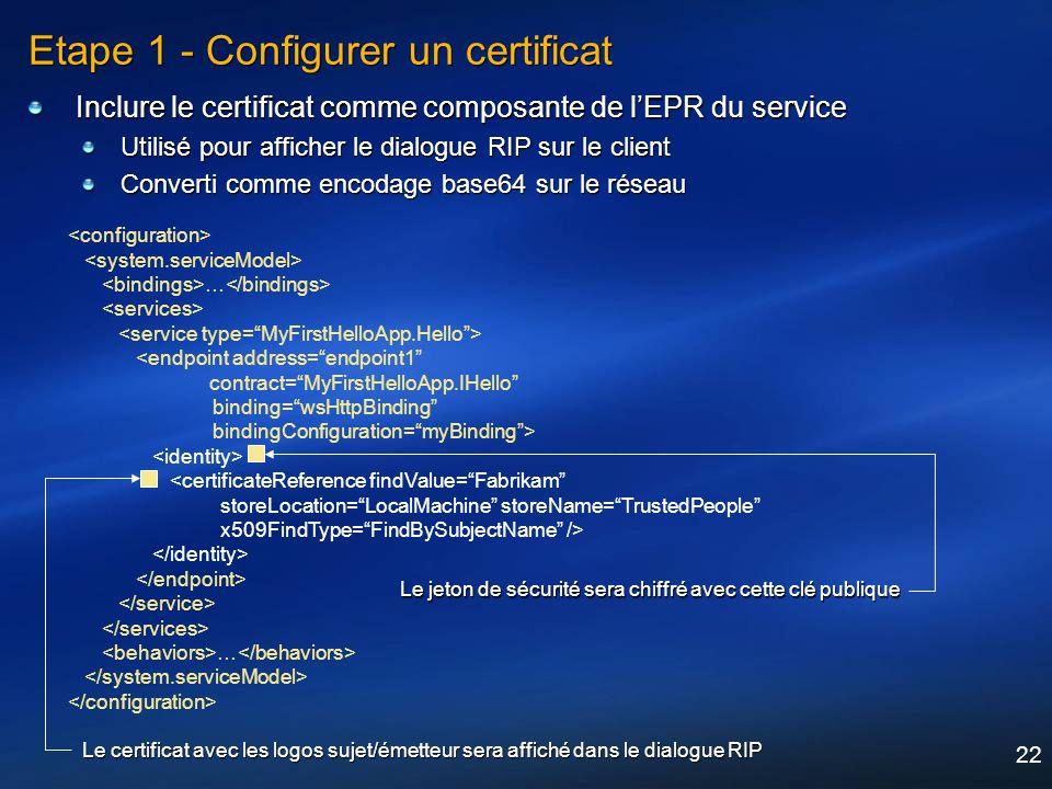 22 Etape 1 - Configurer un certificat Inclure le certificat comme composante de lEPR du service Utilisé pour afficher le dialogue RIP sur le client Co