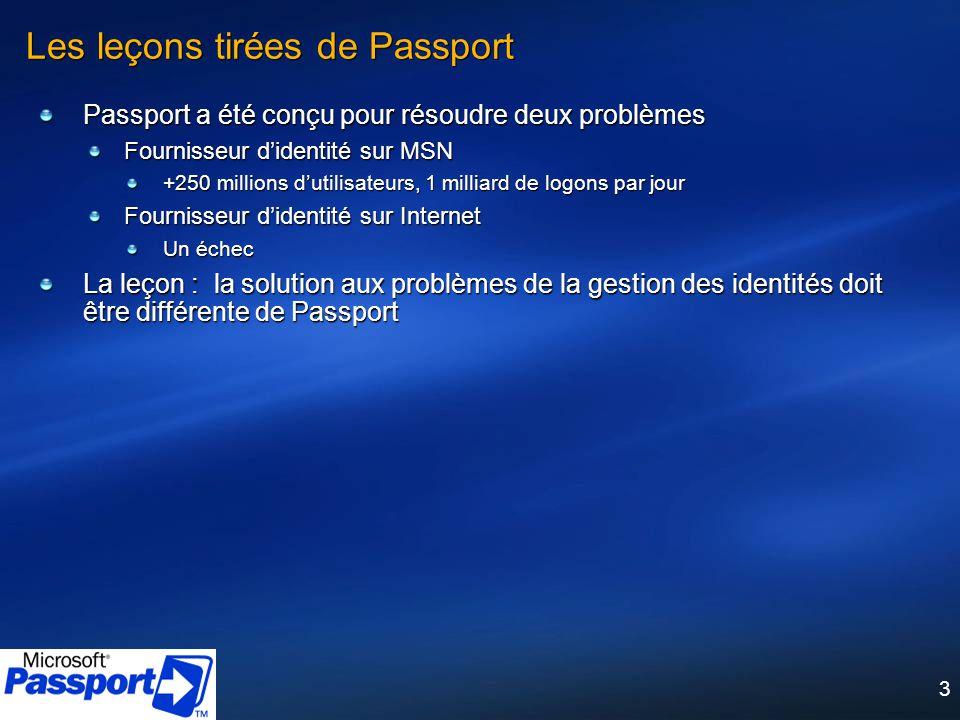 3 Les leçons tirées de Passport Passport a été conçu pour résoudre deux problèmes Fournisseur didentité sur MSN +250 millions dutilisateurs, 1 milliar