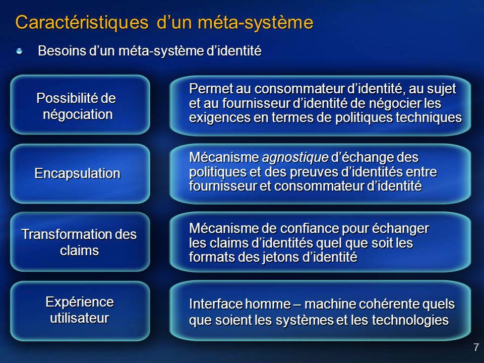 7 Caractéristiques dun méta-système Possibilité de négociation Encapsulation Transformation des claims Expérienceutilisateur Permet au consommateur di
