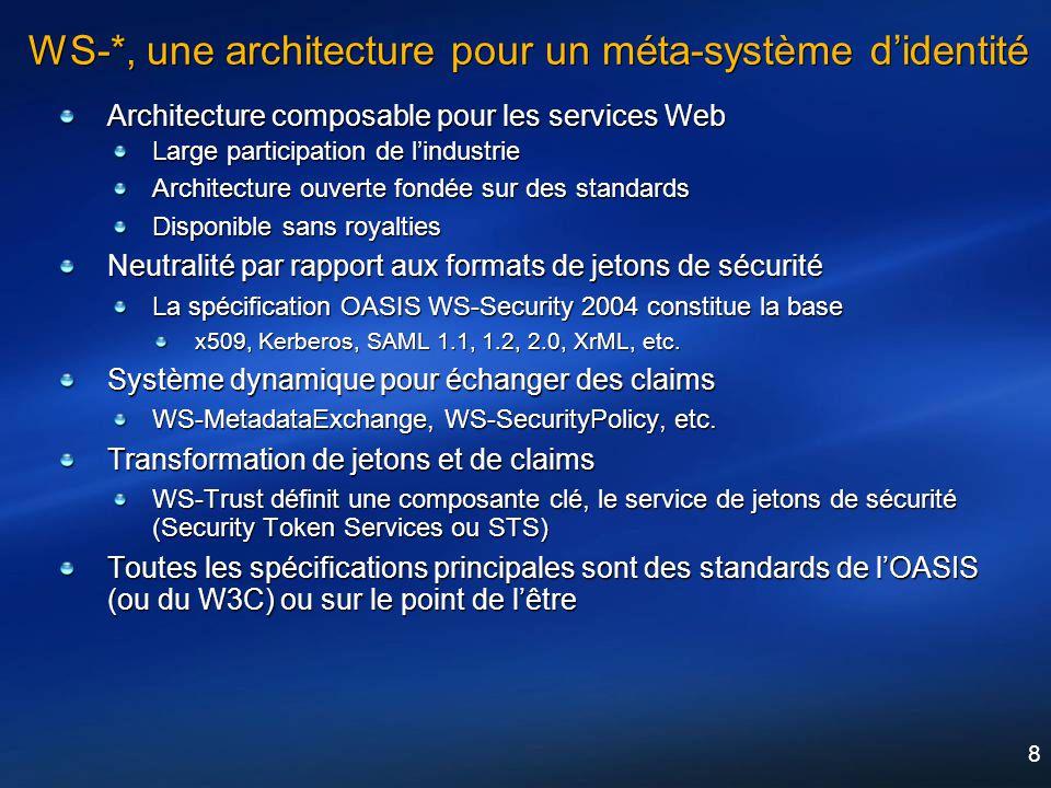 8 WS-*, une architecture pour un méta-système didentité Architecture composable pour les services Web Large participation de lindustrie Architecture o